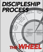 DISCIPLESHIP PROCESS: The Wheel – diagram