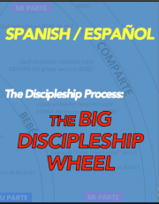 SPANISH / ESPAÑOL – The BIG Discipleship Wheel: Poster (with questions)