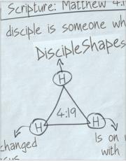 DISCIPLE-SHAPES – Matthew 4:19