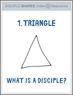 DISCIPLE-SHAPES-1. Triangle: What is a disciple?