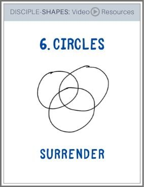 DISCIPLE-SHAPES-6. Circles: Surrender