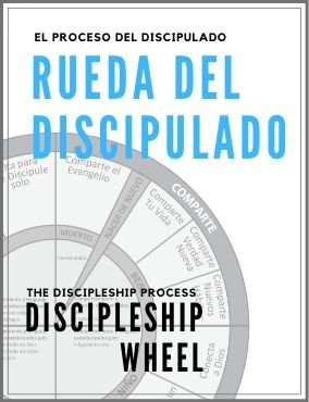 SPANISH / ESPAÑOL – DISCIPLESHIP PROCESS – The Wheel – diagram
